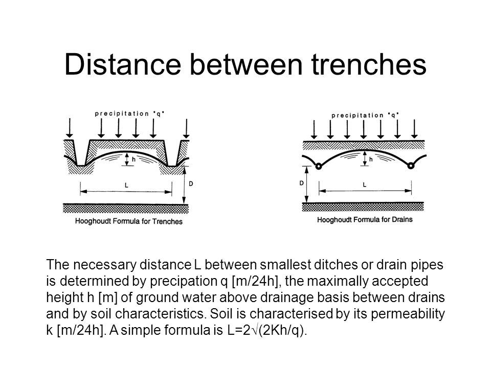 Distance between trenches The necessary distance L between smallest ditches or drain pipes is determined by precipation q [m/24h], the maximally accepted height h [m] of ground water above drainage basis between drains and by soil characteristics.