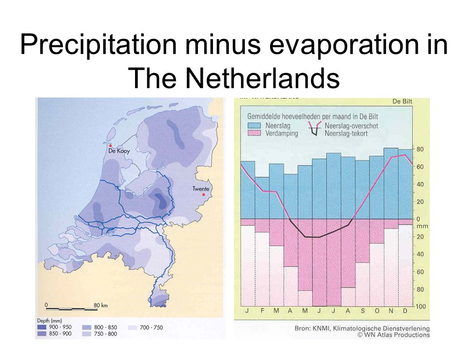 Precipitation minus evaporation in The Netherlands