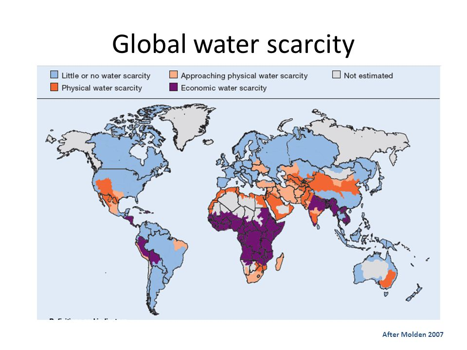 Water stress After OECD 2009