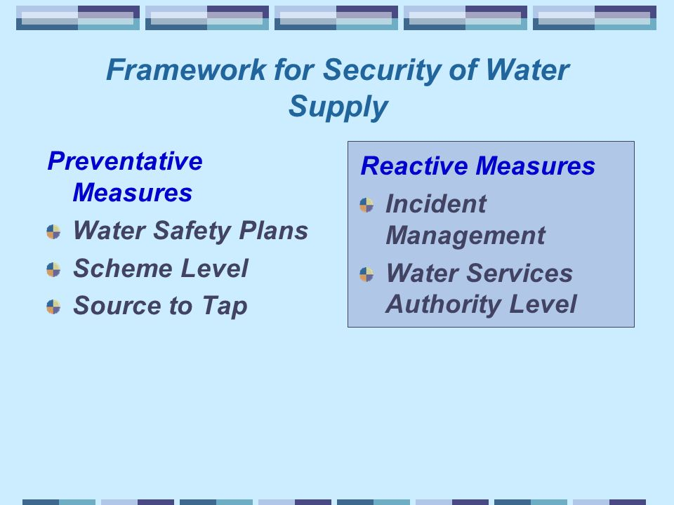 Framework for Security of Water Supply Preventative Measures Water Safety Plans Scheme Level Source to Tap Reactive Measures Incident Management Water Services Authority Level