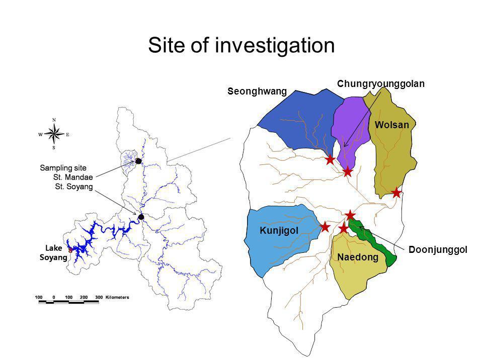 Site of investigation Wolsan Seonghwang Kunjigol Naedong Doonjunggol Chungryounggolan