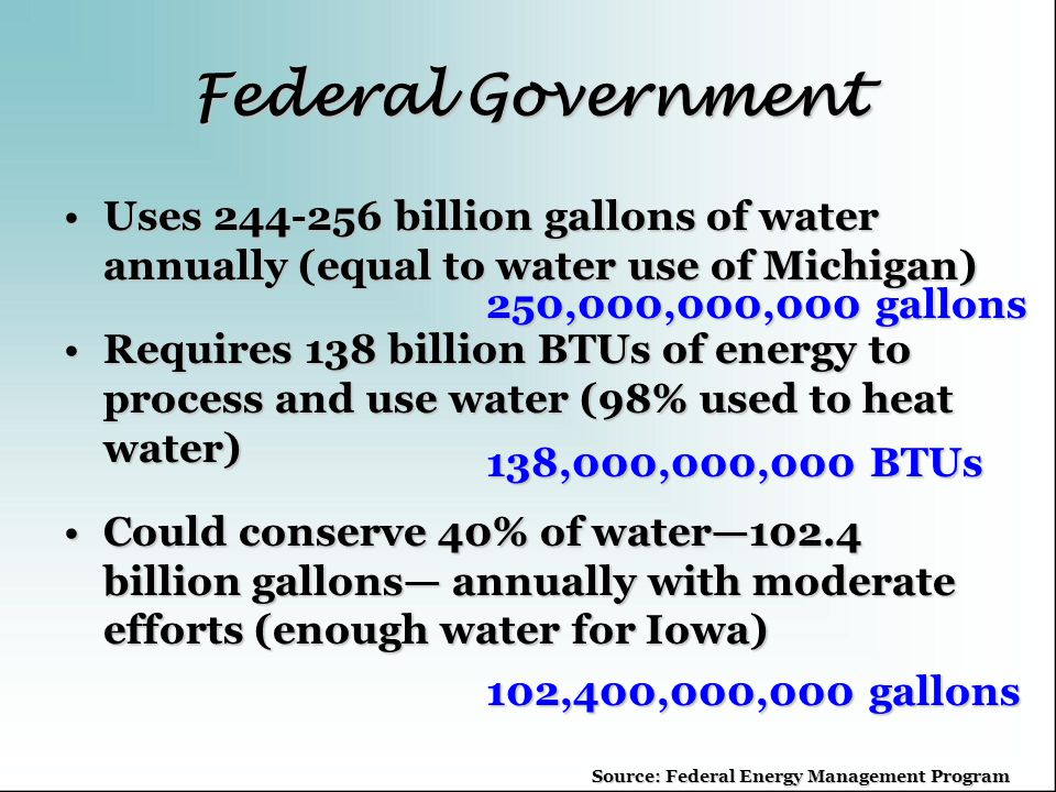 Federal Government Uses 244-256 billion gallons of water annually (equal to water use of Michigan)Uses 244-256 billion gallons of water annually (equa