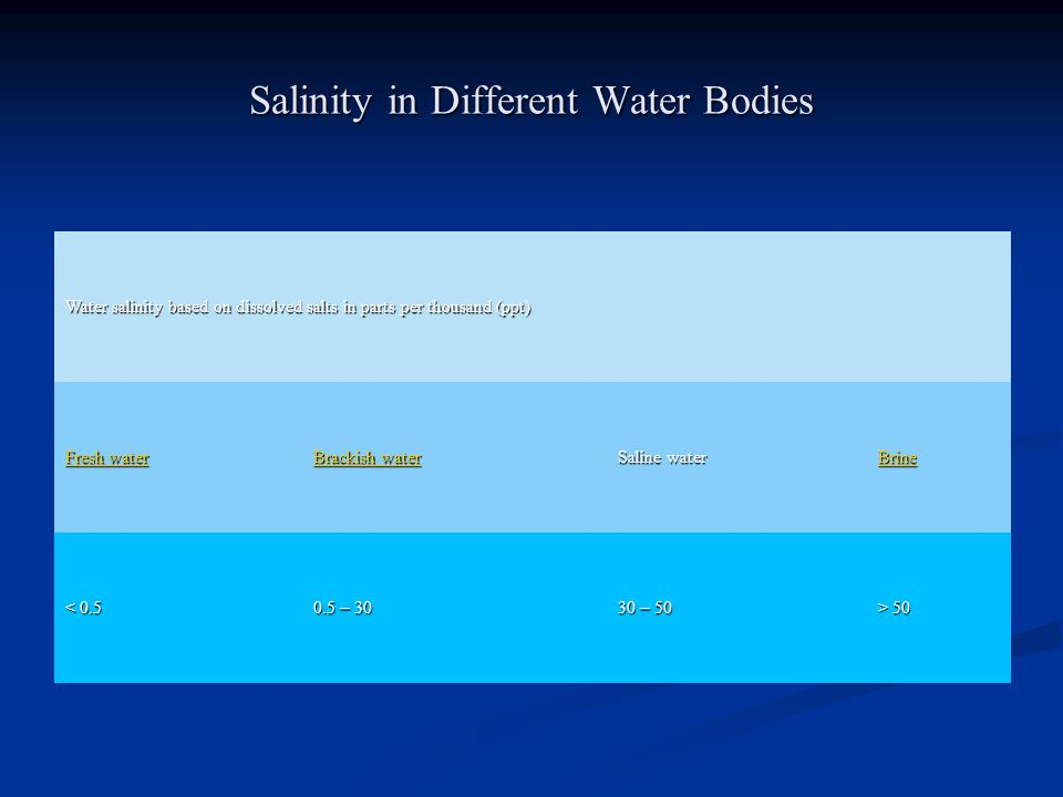 Salinity in Different Water Bodies Water salinity based on dissolved salts in parts per thousand (ppt) Fresh water Fresh water Brackish water Brackish water Saline water Brine < 0.5 0.5 – 30 30 – 50 > 50