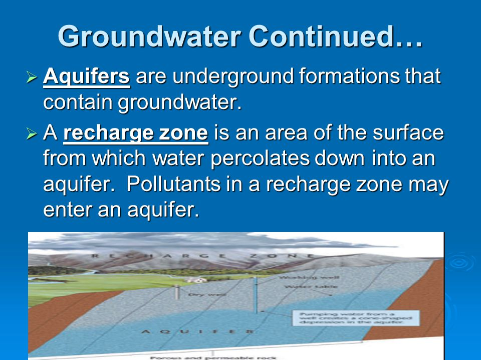 Groundwater Continued… Aquifers are underground formations that contain groundwater. Aquifers are underground formations that contain groundwater. A r