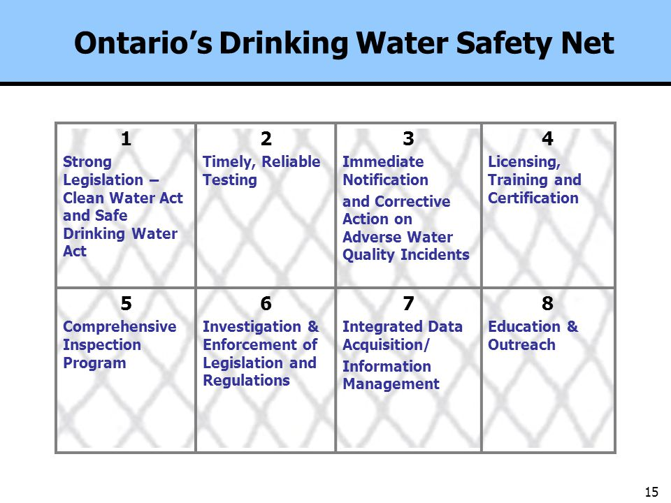15 Ontarios Drinking Water Safety Net 1 Strong Legislation – Clean Water Act and Safe Drinking Water Act 2 Timely, Reliable Testing 3 Immediate Notification and Corrective Action on Adverse Water Quality Incidents 4 Licensing, Training and Certification 5 Comprehensive Inspection Program 6 Investigation & Enforcement of Legislation and Regulations 7 Integrated Data Acquisition/ Information Management 8 Education & Outreach 15