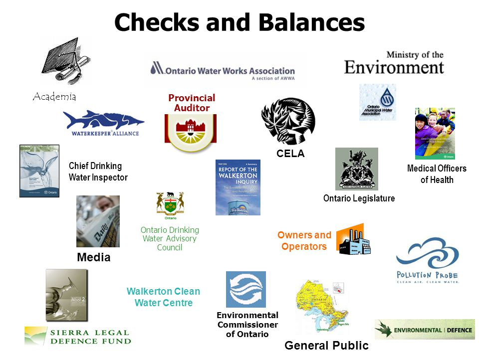 8 Checks and Balances Environmental Commissioner of Ontario Provincial Auditor Ontario Drinking Water Advisory Council Walkerton Clean Water Centre CELA Chief Drinking Water Inspector Owners and Operators Medical Officers of Health Media Ontario Legislature Academia General Public