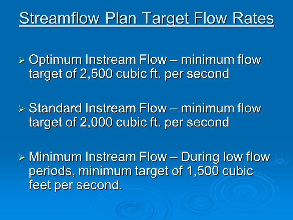 Streamflow Plan Target Flow Rates Optimum Instream Flow – minimum flow target of 2,500 cubic ft.