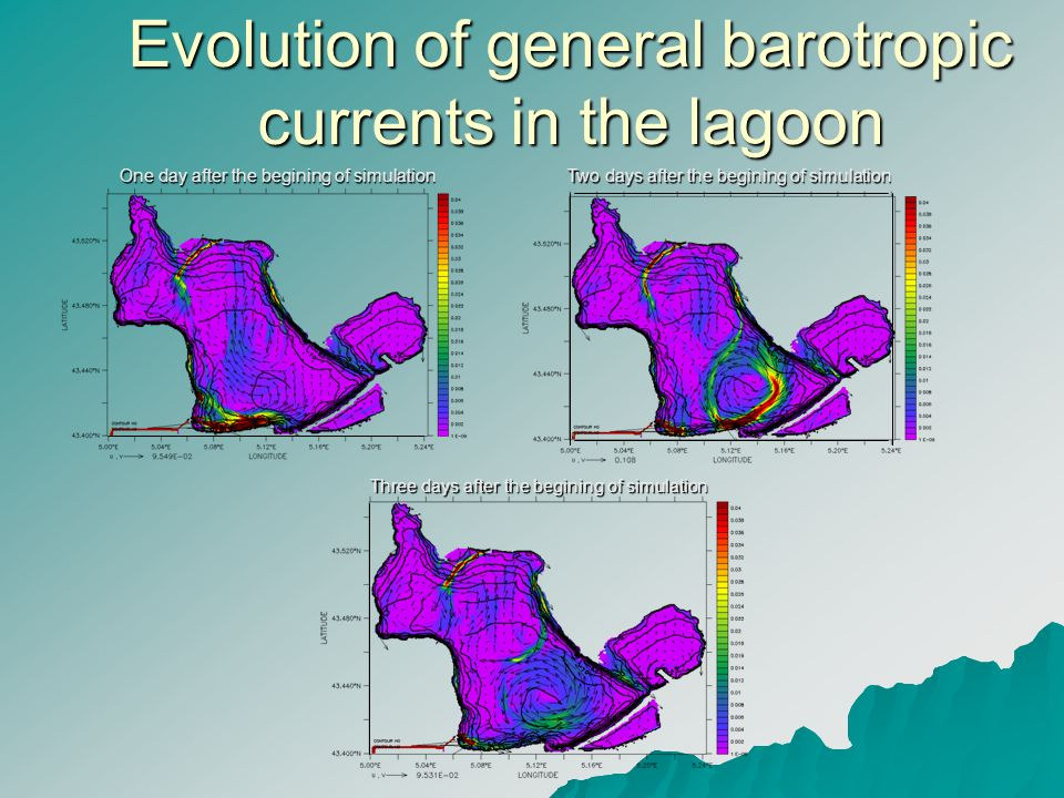 Evolution of general barotropic currents in the lagoon One day after the begining of simulation Two days after the begining of simulation Three days after the begining of simulation