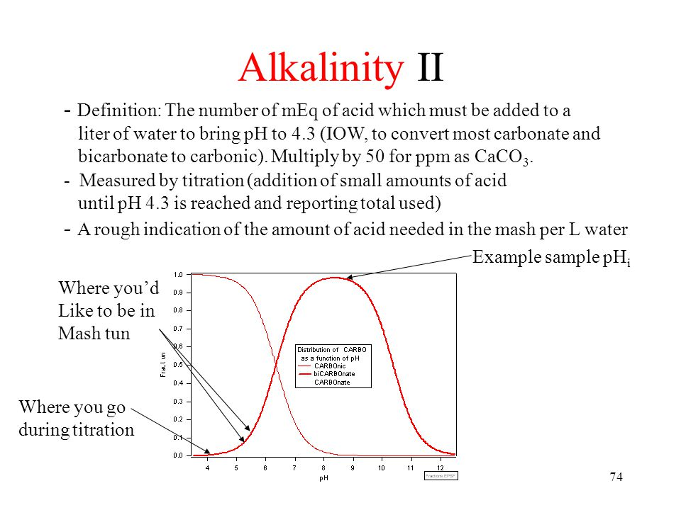 74 Alkalinity II - Definition: The number of mEq of acid which must be added to a liter of water to bring pH to 4.3 (IOW, to convert most carbonate an