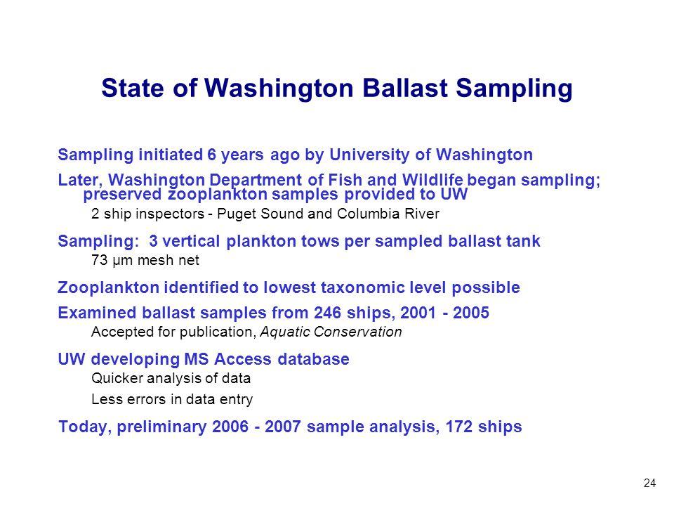 24 State of Washington Ballast Sampling Sampling initiated 6 years ago by University of Washington Later, Washington Department of Fish and Wildlife b