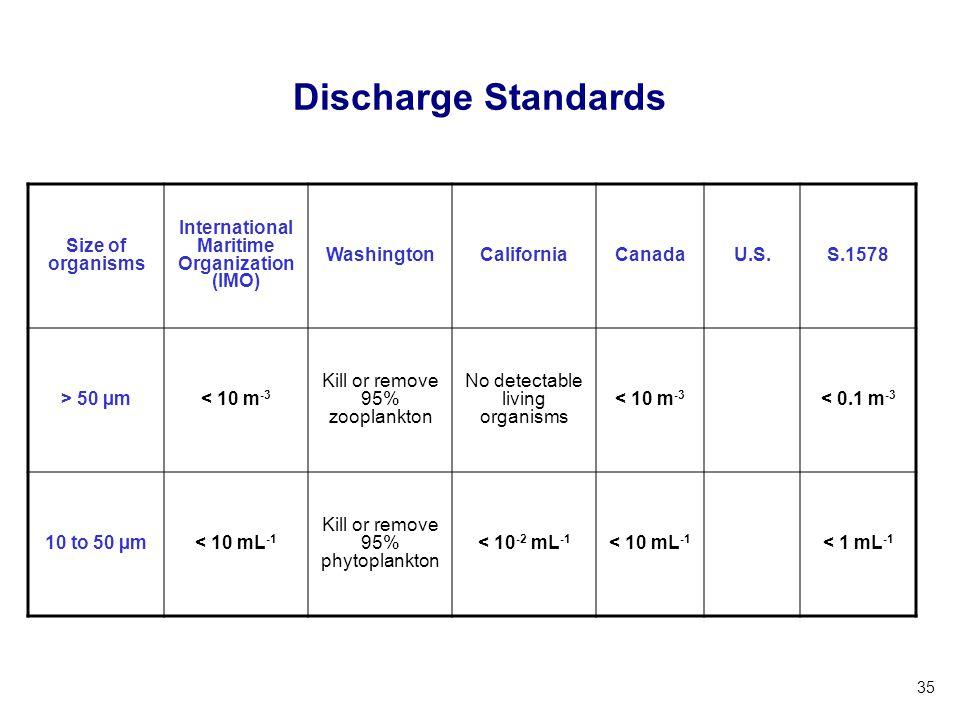35 Discharge Standards Size of organisms International Maritime Organization (IMO) WashingtonCaliforniaCanadaU.S.S.1578 > 50 µm< 10 m -3 Kill or remov
