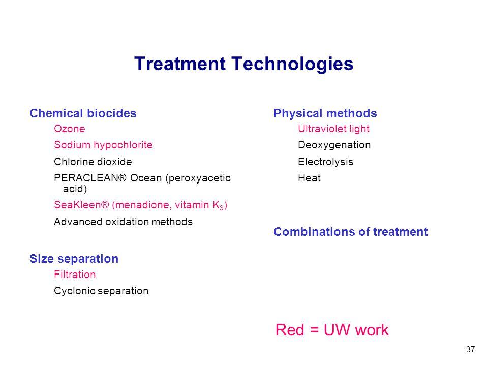 37 Treatment Technologies Chemical biocides Ozone Sodium hypochlorite Chlorine dioxide PERACLEAN® Ocean (peroxyacetic acid) SeaKleen® (menadione, vita