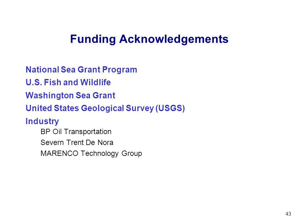 43 Funding Acknowledgements National Sea Grant Program U.S. Fish and Wildlife Washington Sea Grant United States Geological Survey (USGS) Industry BP