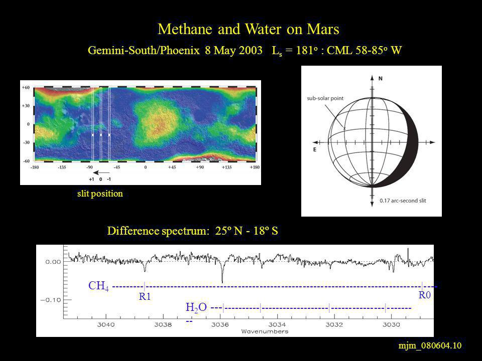 CH | |---- H 2 O --- | | | | R1 R0 mjm_ Methane and Water on Mars Gemini-South/Phoenix 8 May 2003 L s = 181 o : CML o W Difference spectrum: 25º N - 18º S slit position
