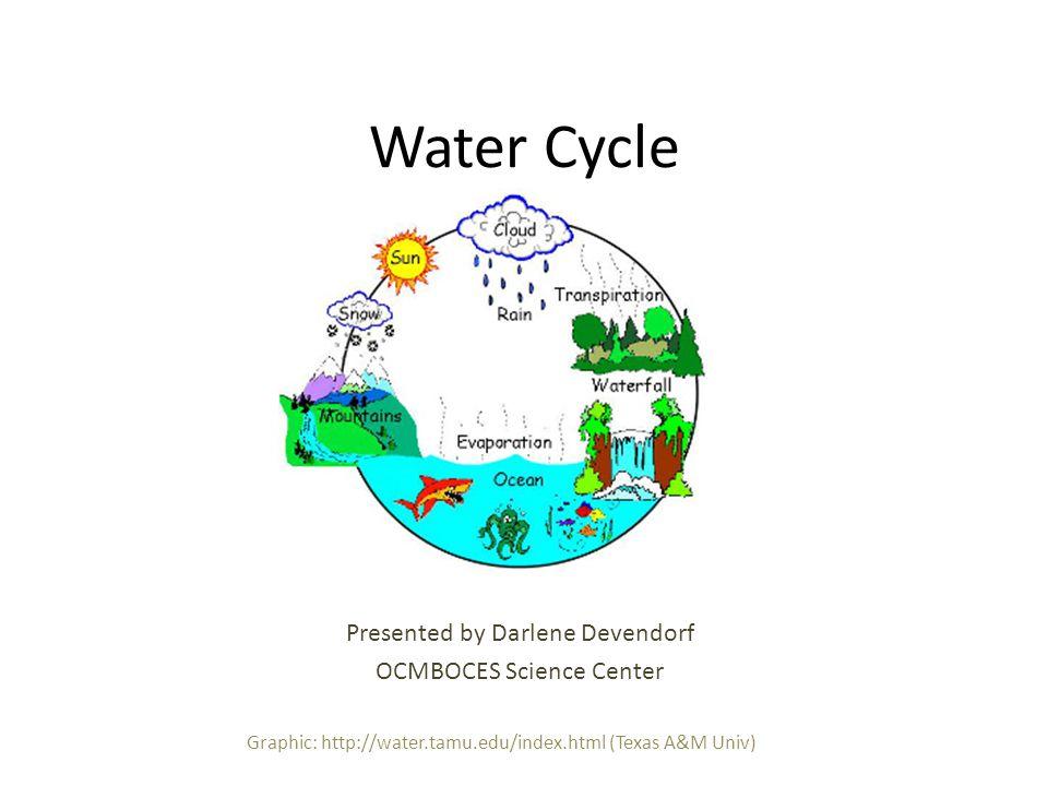Water Chart p. 81