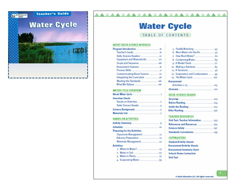 Where Is Water? p.13 Where is water in our world? Is water always liquid in our world?