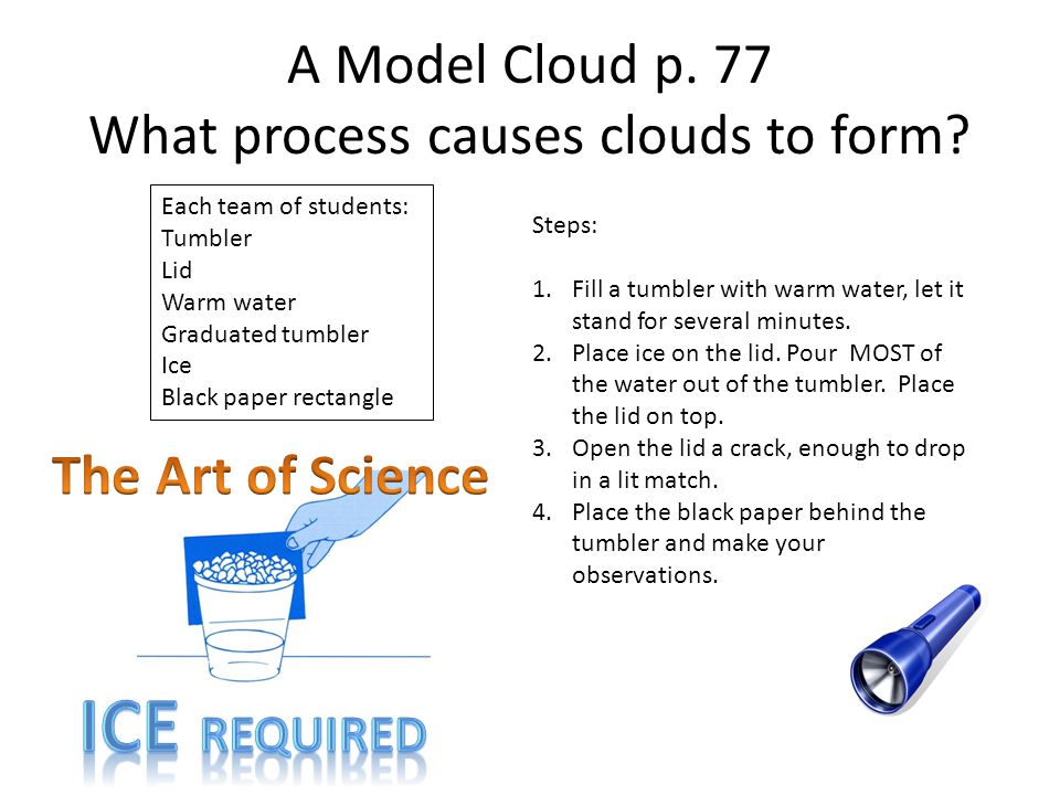 A Model Cloud p. 77 What process causes clouds to form.