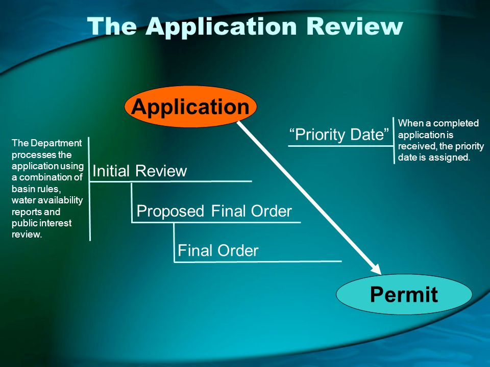 The Application Review Application Permit When a completed application is received, the priority date is assigned.