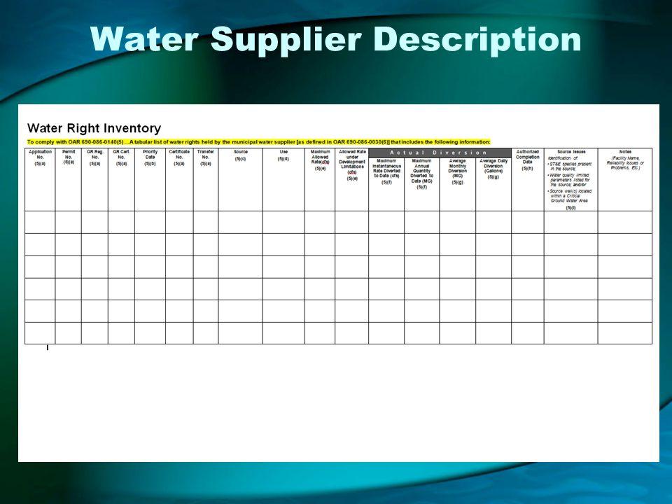 Water Supplier Description