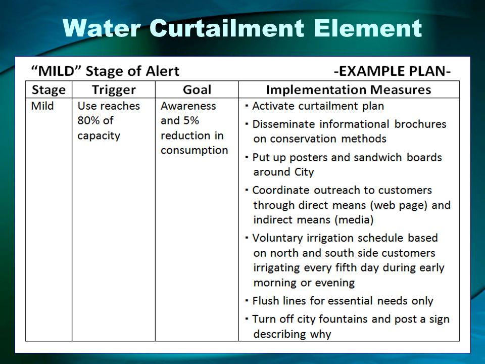 Water Curtailment Element