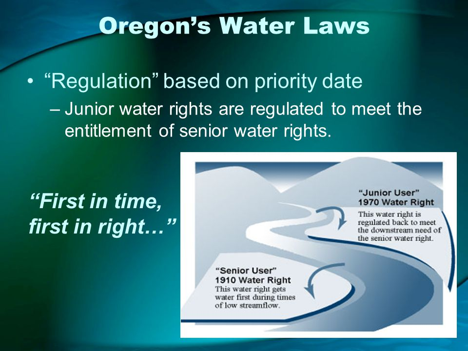 Oregons Water Laws Regulation based on priority date –Junior water rights are regulated to meet the entitlement of senior water rights.