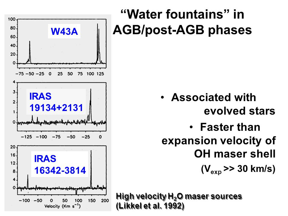 Water fountains in AGB/post-AGB phases Associated with evolved stars Faster than expansion velocity of OH maser shell (V exp >> 30 km/s) W43A IRAS 16342-3814 IRAS 19134+2131 High velocity H 2 O maser sources (Likkel et al.