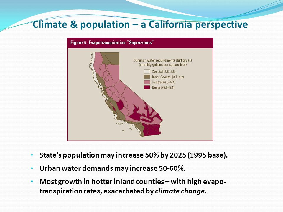 Climate & population – a California perspective States population may increase 50% by 2025 (1995 base).