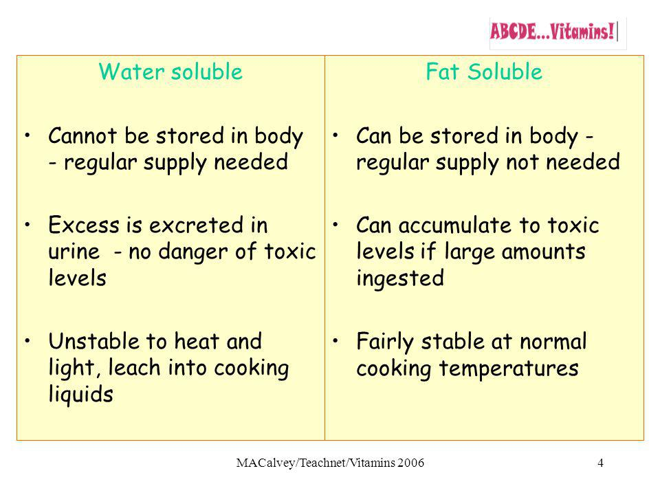 MACalvey/Teachnet/Vitamins 20064 Water soluble Cannot be stored in body - regular supply needed Excess is excreted in urine - no danger of toxic levels Unstable to heat and light, leach into cooking liquids Fat Soluble Can be stored in body - regular supply not needed Can accumulate to toxic levels if large amounts ingested Fairly stable at normal cooking temperatures