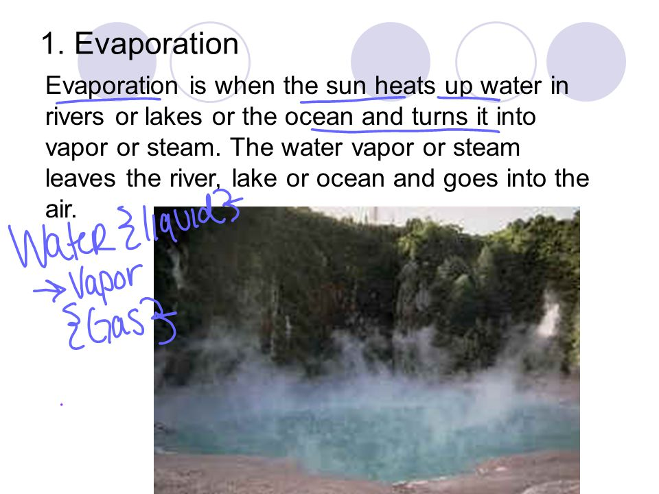 1. Evaporation Evaporation is when the sun heats up water in rivers or lakes or the ocean and turns it into vapor or steam. The water vapor or steam l