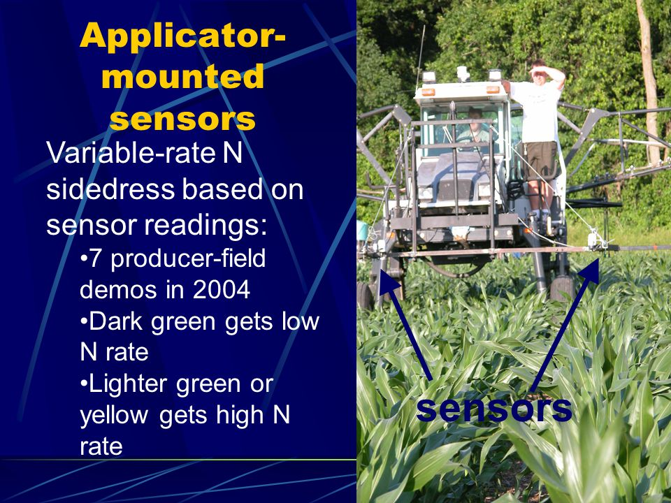 Applicator- mounted sensors Variable-rate N sidedress based on sensor readings: 7 producer-field demos in 2004 Dark green gets low N rate Lighter green or yellow gets high N rate sensors