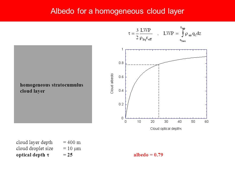 Albedo for a homogeneous cloud layer cloud layer depth = 400 m cloud droplet size= 10 m optical depth = 25albedo = 0.79 homogeneous stratocumulus cloud layer