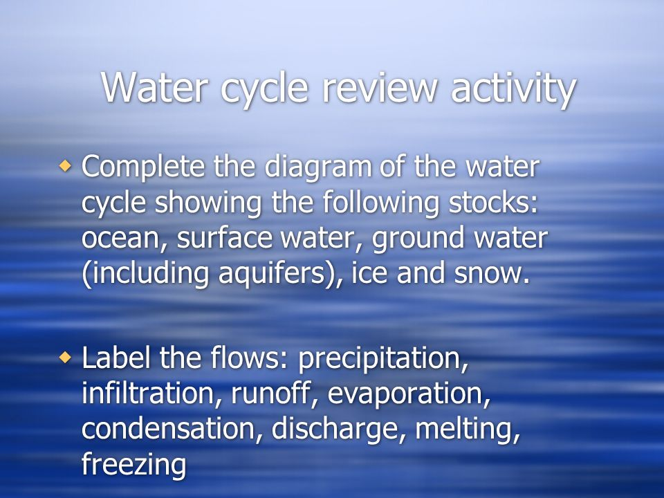 Water cycle review activity Complete the diagram of the water cycle showing the following stocks: ocean, surface water, ground water (including aquifers), ice and snow.
