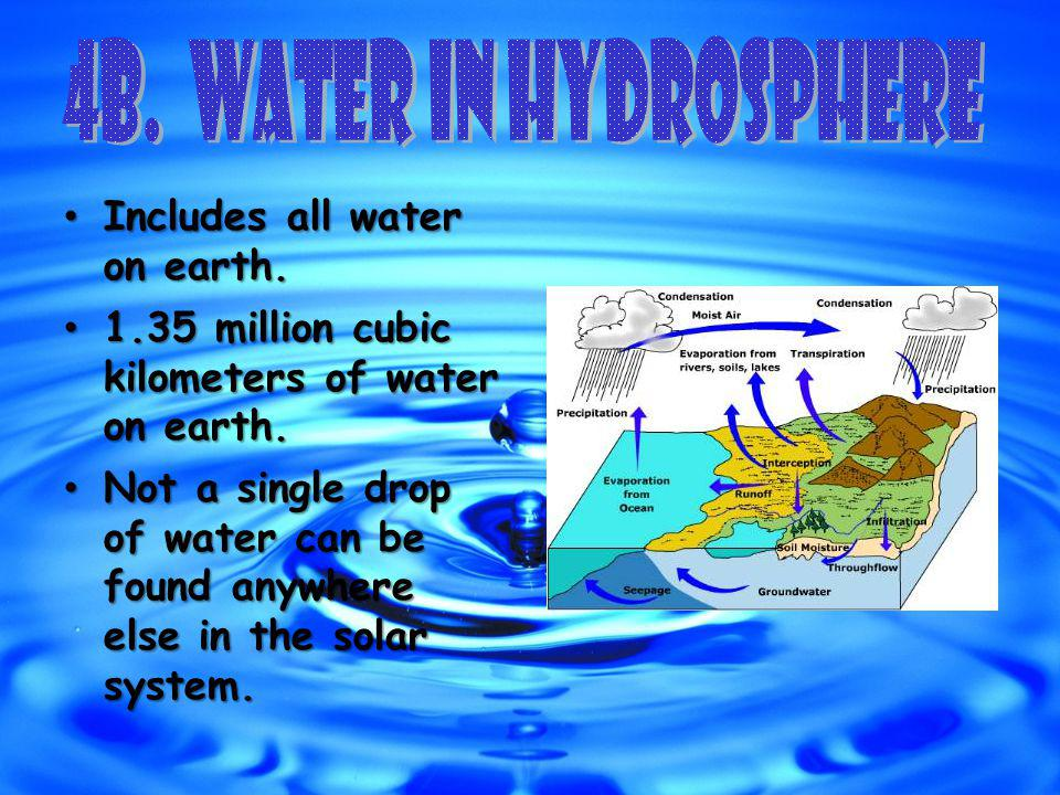Includes all water on earth. Includes all water on earth.