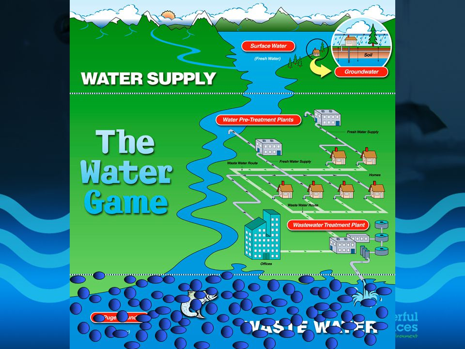 The Water Game (6)