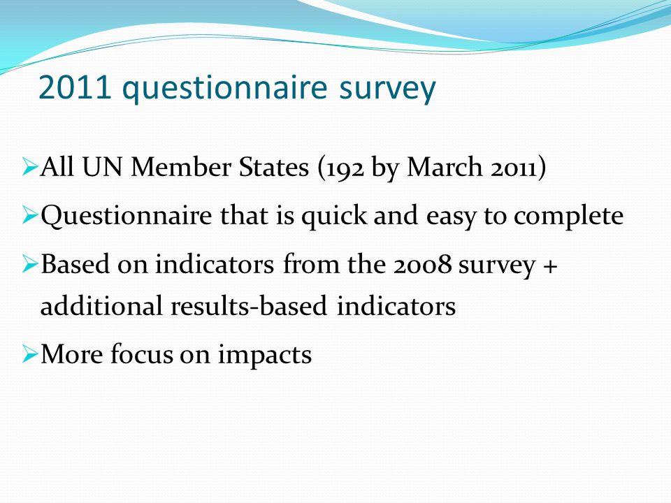 Questionnaire structure 1.