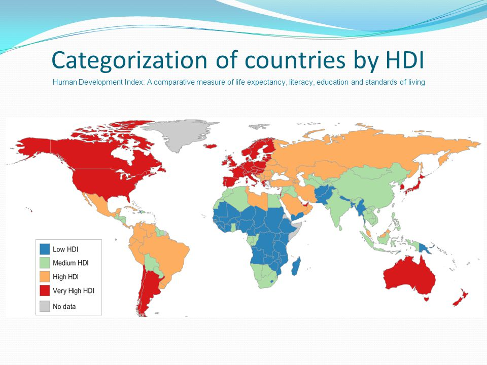 Categorization of countries by HDI Human Development Index: A comparative measure of life expectancy, literacy, education and standards of living