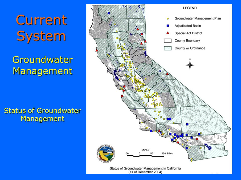 Groundwater Management Status of Groundwater Management Current System