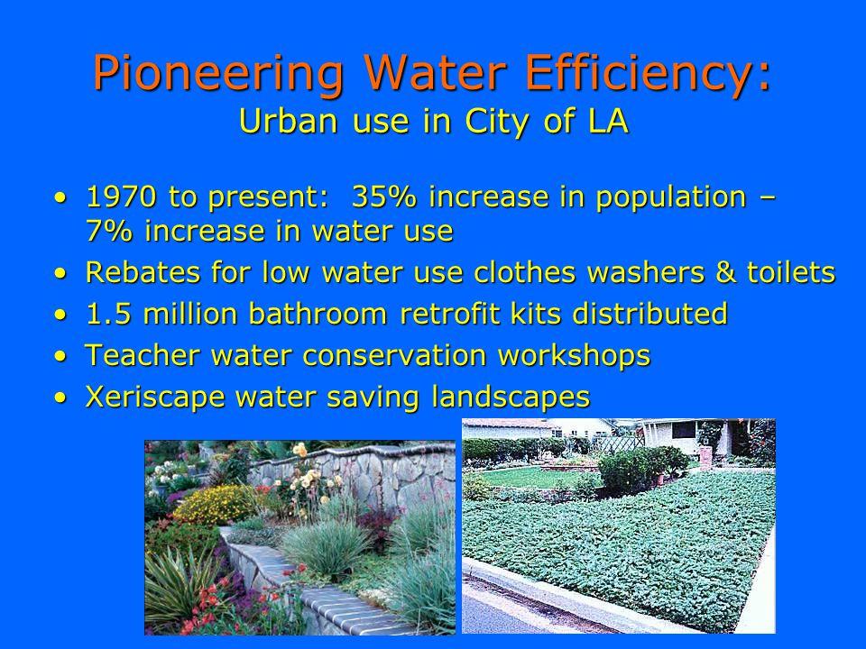 Pioneering Water Efficiency: Urban use in City of LA 1970 to present: 35% increase in population – 7% increase in water use1970 to present: 35% increa