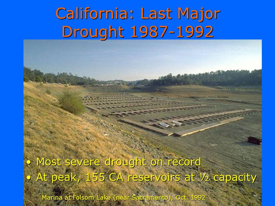 California: Last Major Drought 1987-1992 Most severe drought on recordMost severe drought on record At peak, 155 CA reservoirs at ½ capacityAt peak, 1
