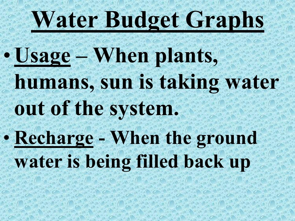 Water Budget Graphs Usage – When plants, humans, sun is taking water out of the system. Recharge - When the ground water is being filled back up