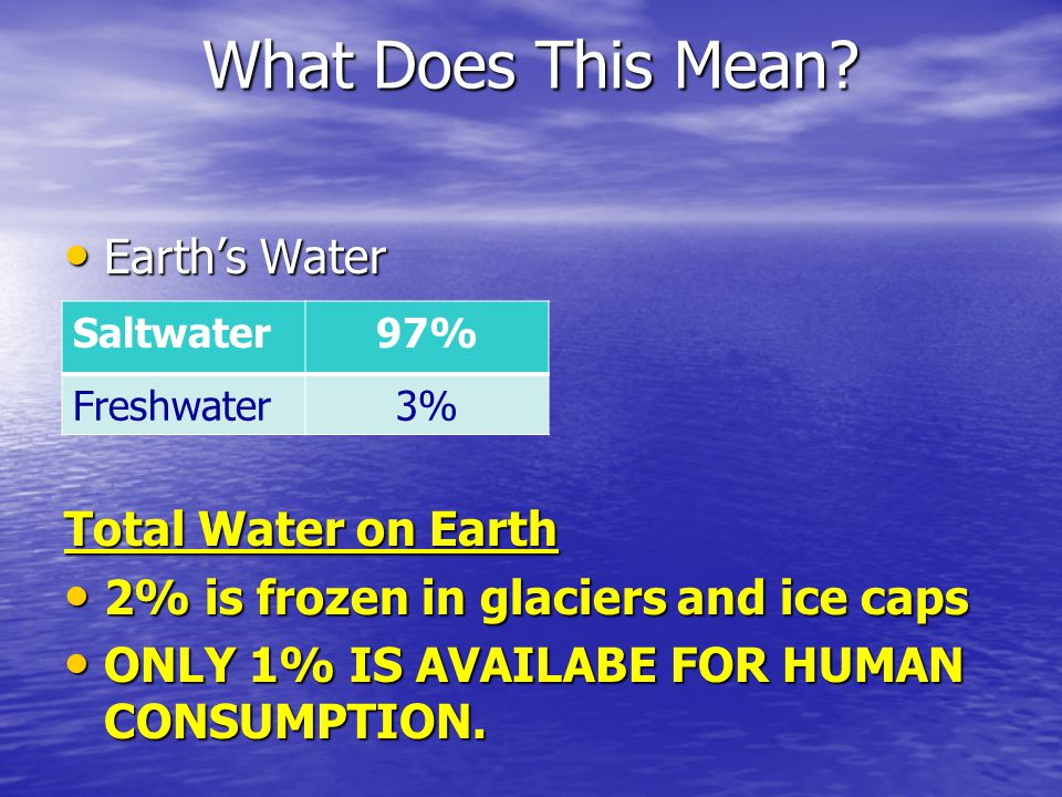 What Does This Mean? Earths Water Earths Water Total Water on Earth 2% is frozen in glaciers and ice caps 2% is frozen in glaciers and ice caps ONLY 1