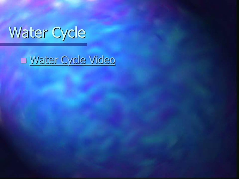 Water Cycle Water Cycle Video Water Cycle Video Water Cycle Video Water Cycle Video