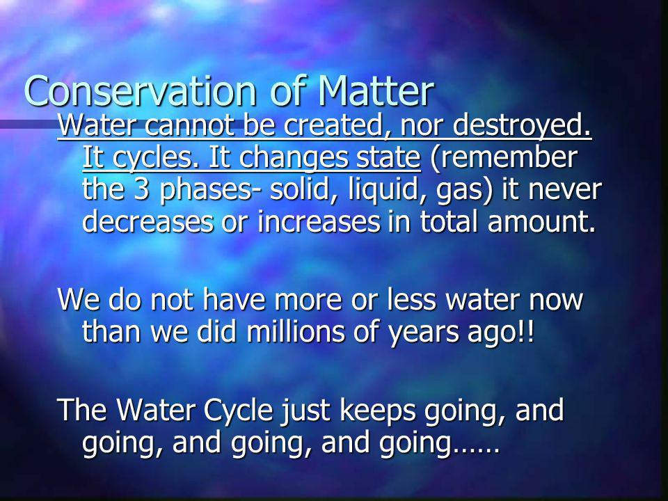 Conservation of Matter Water cannot be created, nor destroyed.