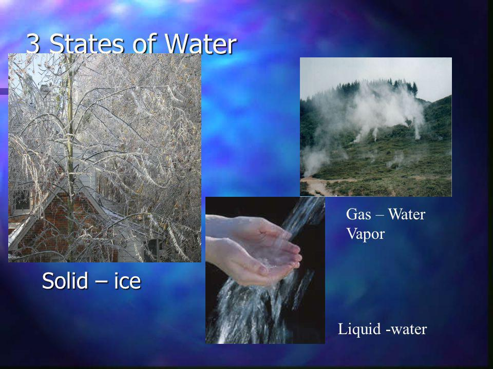 3 States of Water Solid – ice Gas – Water Vapor Liquid -water
