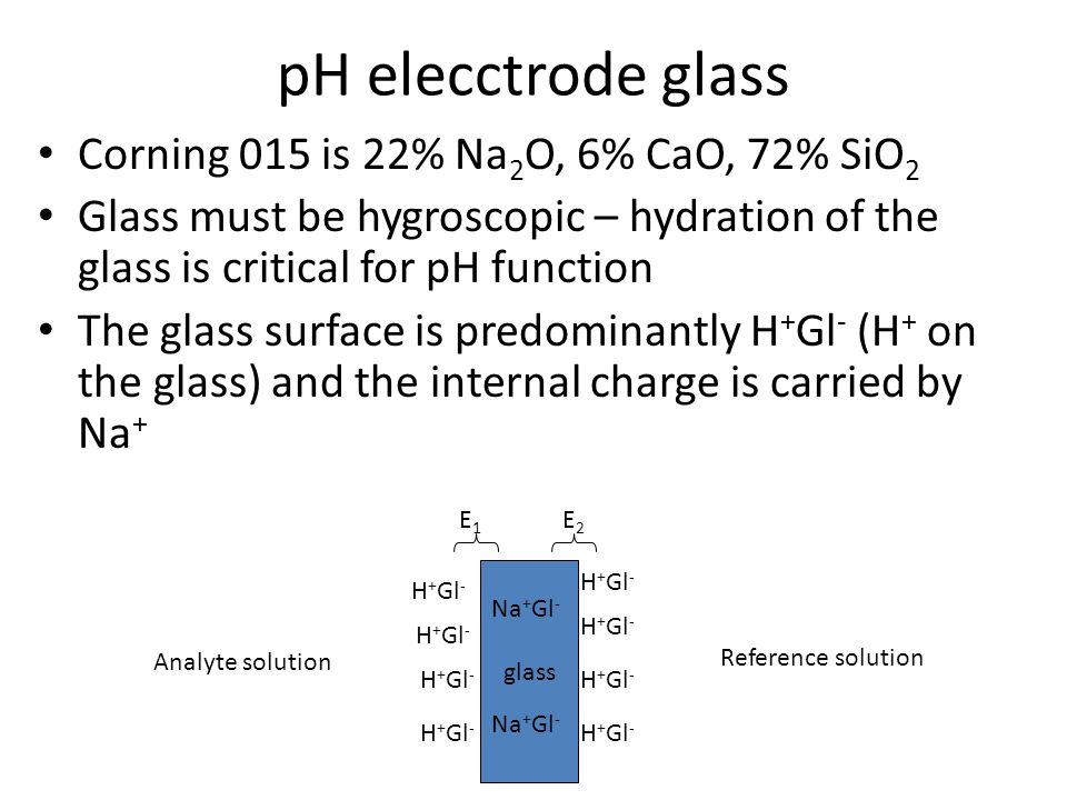 pH elecctrode glass Corning 015 is 22% Na 2 O, 6% CaO, 72% SiO 2 Glass must be hygroscopic – hydration of the glass is critical for pH function The gl