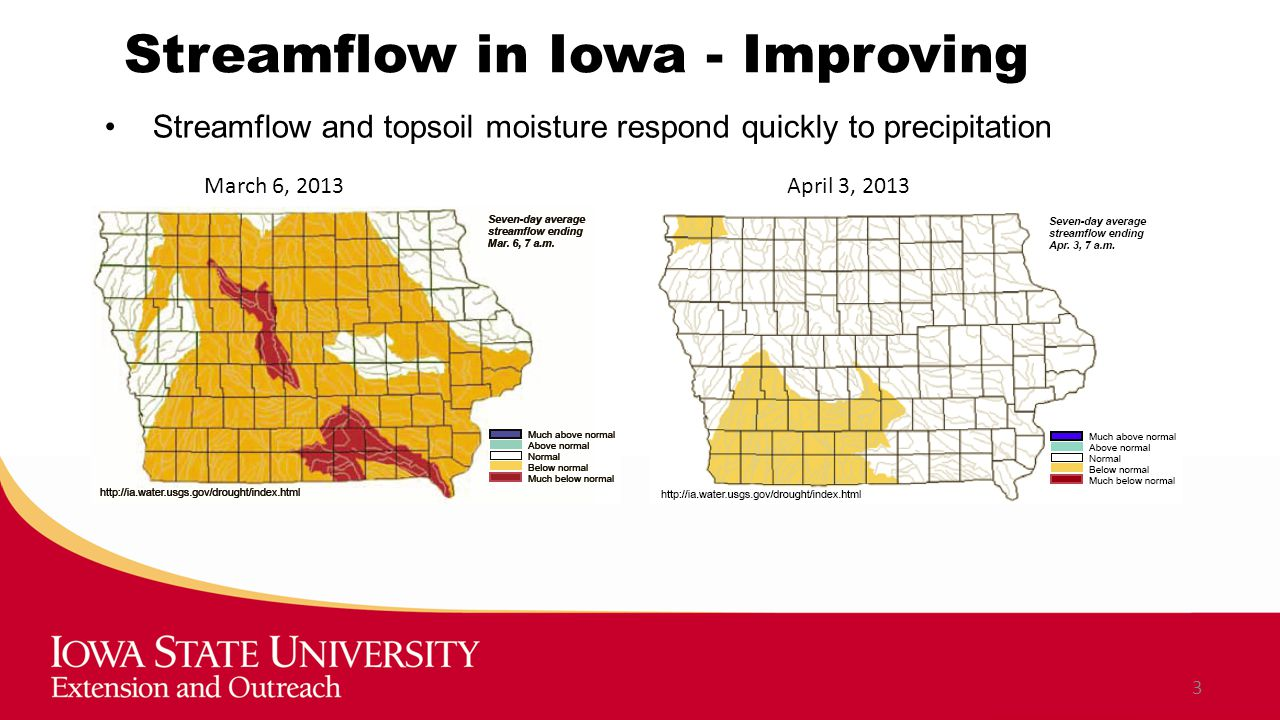 Streamflow in Iowa - Improving Streamflow and topsoil moisture respond quickly to precipitation 3 March 6, 2013April 3, 2013