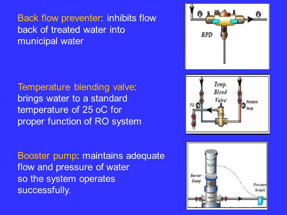 Back flow preventer: inhibits flow back of treated water into municipal water Temperature blending valve: brings water to a standard temperature of 25