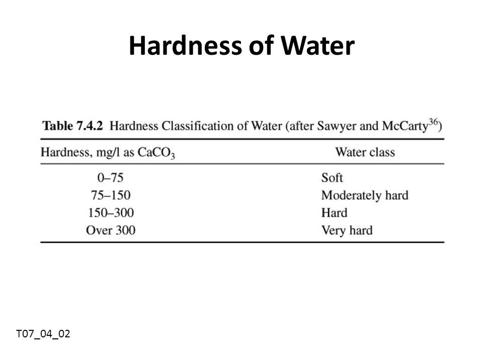 T07_04_02 Hardness of Water