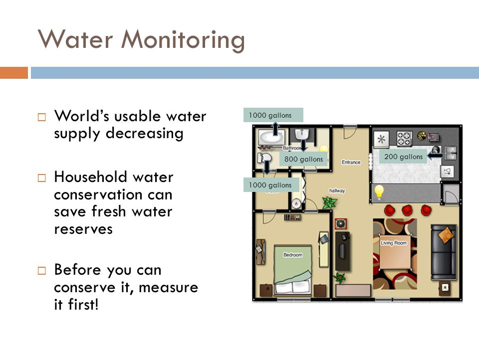 Water Monitoring Worlds usable water supply decreasing Household water conservation can save fresh water reserves Before you can conserve it, measure it first.