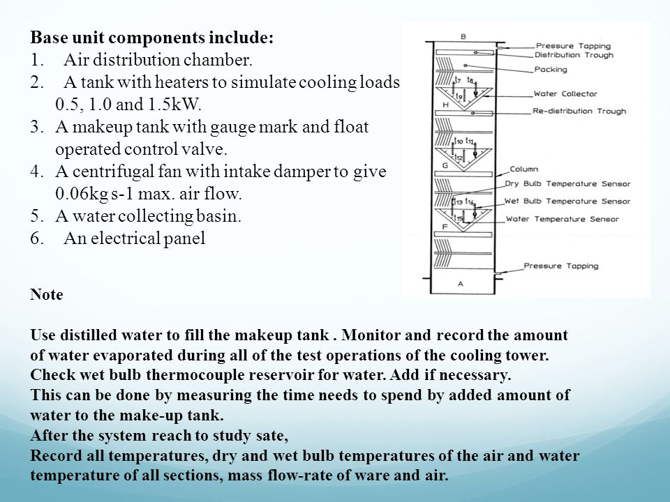 The basic function of a cooling tower is to cool water by intimately mixing it with air.